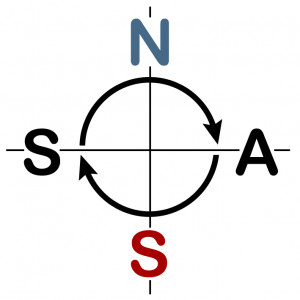 logo for Nordic Association for Semiotic Studies