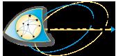 logo for Fondation des Régions Européennes pour la Recherche, l'Education et la Formation