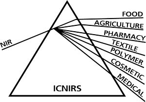 logo for International Council for Near Infrared Spectroscopy